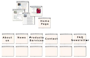 Printables Website Planning Worksheet planning worksheet for new website build worksheet